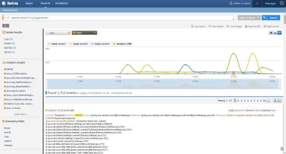 Log4j Post 4 priority error in all log4j servers fixed