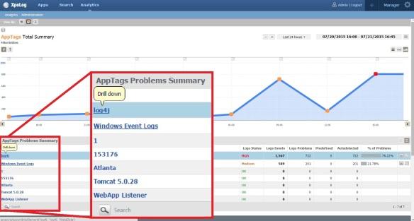 Analytics - apptag log4j drilldown with magnify